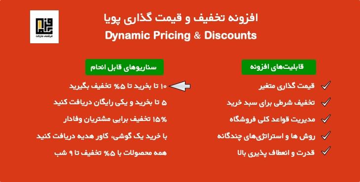 تکنیکهای جامع افزایش فروش برای فروشگاههای آنلاین (ووکامرس) 3